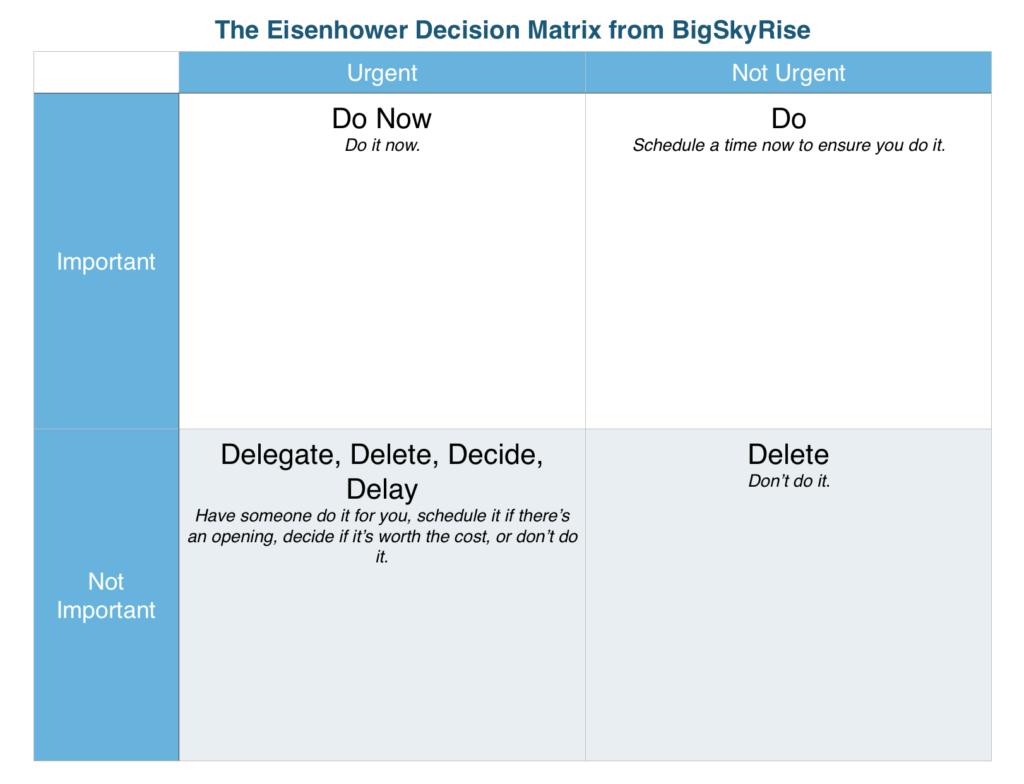 The Eisenhower Matrix